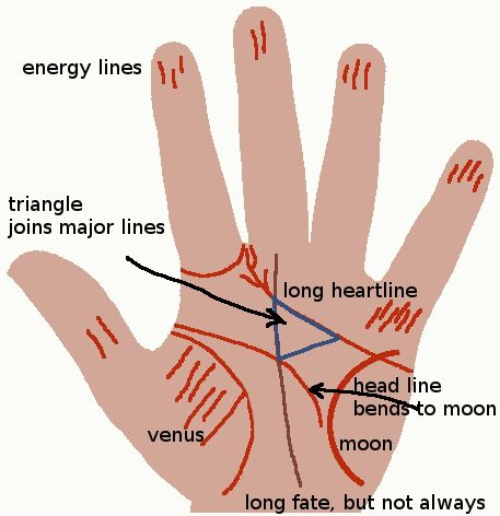 This Is The Reason The Swastik Symbol On Your Palm Holds Great