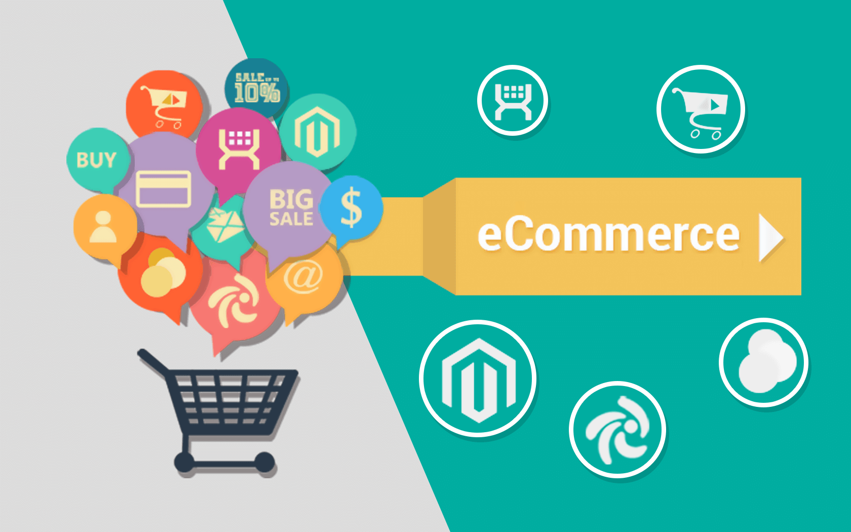 E-Commerce battle