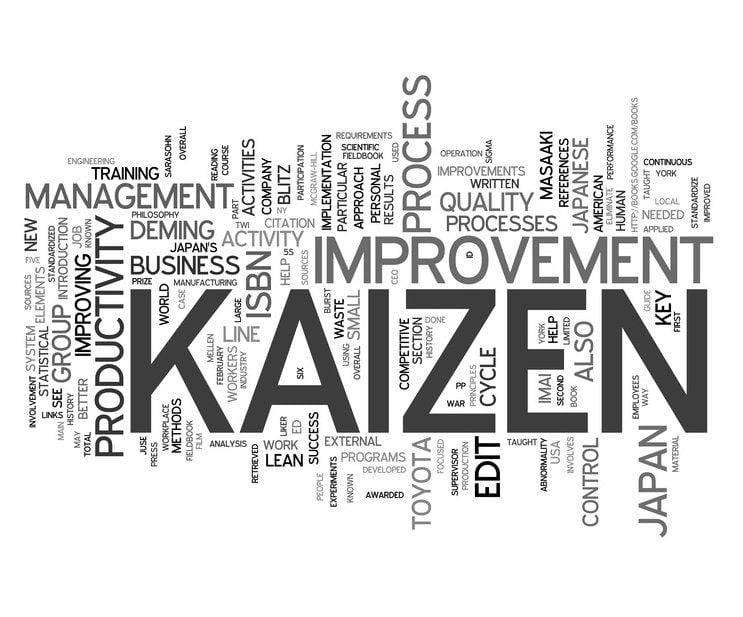 what is kaizen  the philosophy behind continuous improvement has a name